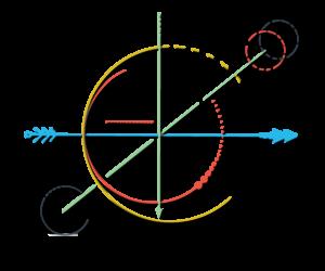 Logo Ψυχοσκόπιο